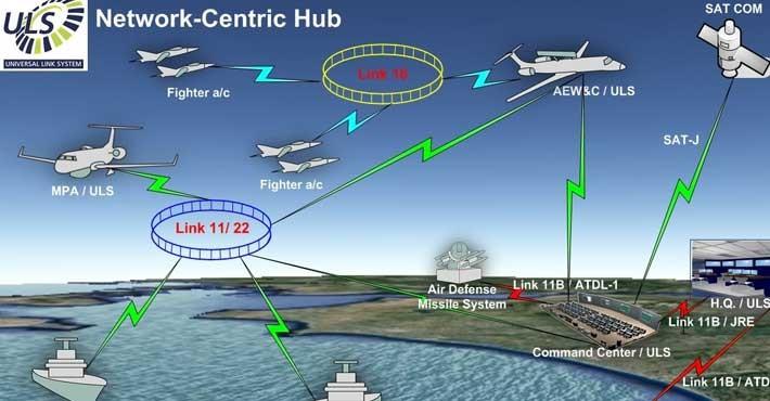 Επέκταση του Link-16 η άμεση αντίδραση της ΠΑ στο «μαύρο των Τουρκικών F-35!»