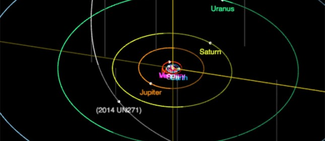 Πλησιάζει προς την Γη ένας βράχος UFO
